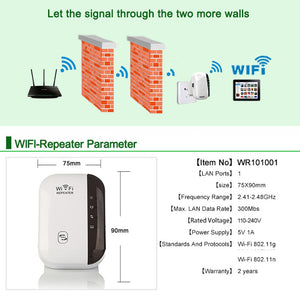 300Mbps Wireless WiFi Repeater Wifi Extender