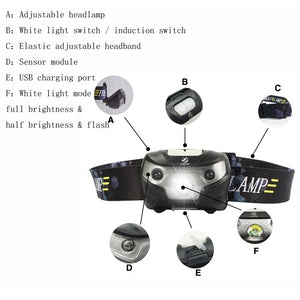 Mini Rechargeable LED Headlamp 3000Lm Body Motion Sensor Headlight Camping Flashlight Head Light Torch Lamp with USB