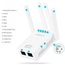 Load image into Gallery viewer, Wifi Repeater Wireless Router Extender Signal Booster with Antenna
