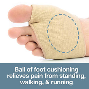 GoodToes™ Metatarsal Gel Cushion Pad