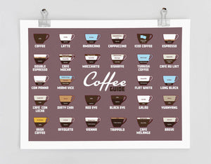 Coffee Infographic Print - coffee lover gift, infographic art, coffee poster, kitchen art print, coffee diagram, retro poster print