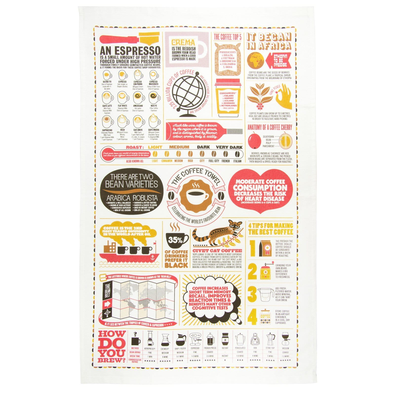 The Coffee Tea Towel