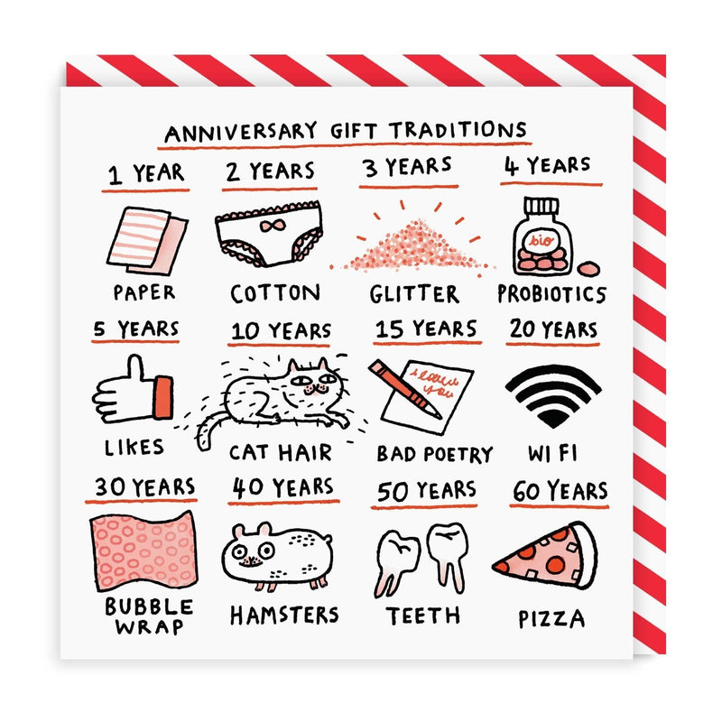 Anniversary card with illustrated gift ideas on humorous
