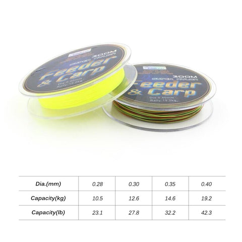 300M Super Strong Fishing Lines Sea Fishing Line Fishing Thread Monofilament Fishing Line PP Fishing Line 0.28mm/0.3mm/0.35mm/0.4mm