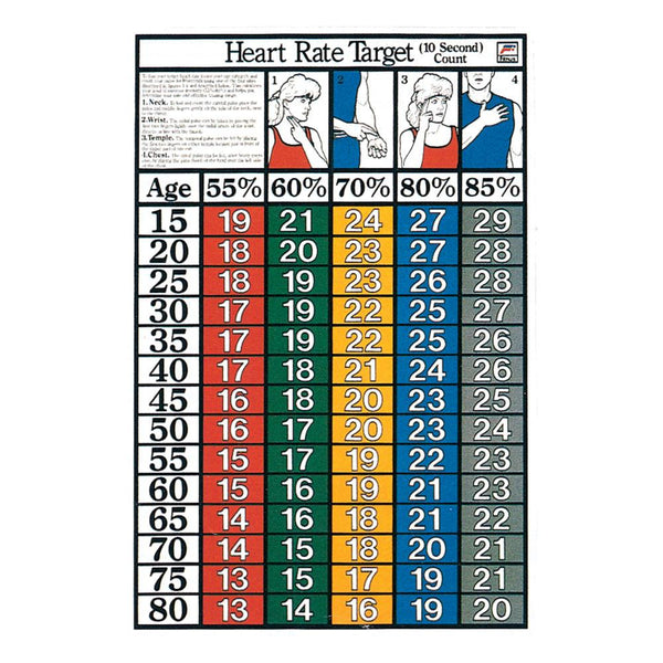 10 Second Heart Rate Chart - Laminated