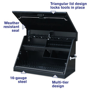 Montezuma triangle portable toolbox ME300B