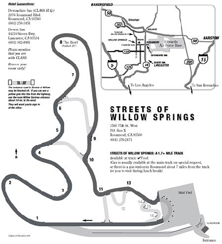Streets Of Willow >> Streets Of Willow Springs Track Day Rhys Millen Racing