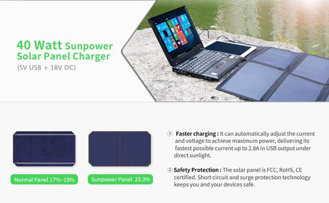 Portable Solar Panel 40 18V 12v Foldable  Battery Charger for iPhone Laptop Cellphones