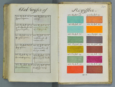 The 17th Century Book of Colour