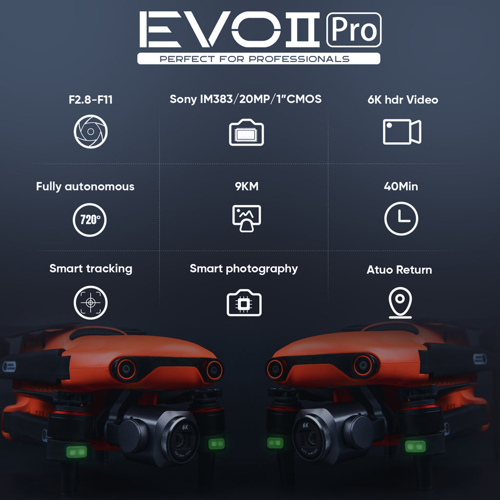 EVO II Pro 6K Camera Features
