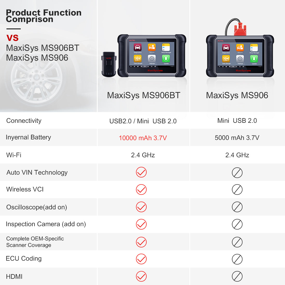 autel ms906bt vs ms906 VS ms906ts