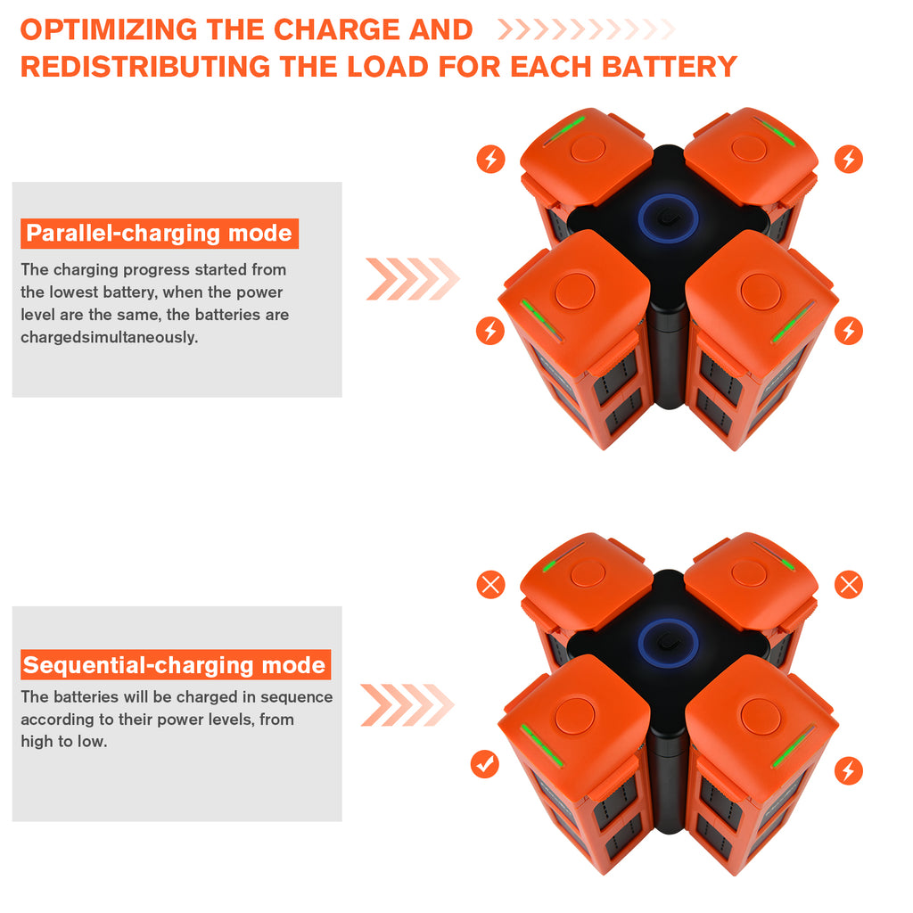 2 modes of EVO 2 battery charging hub