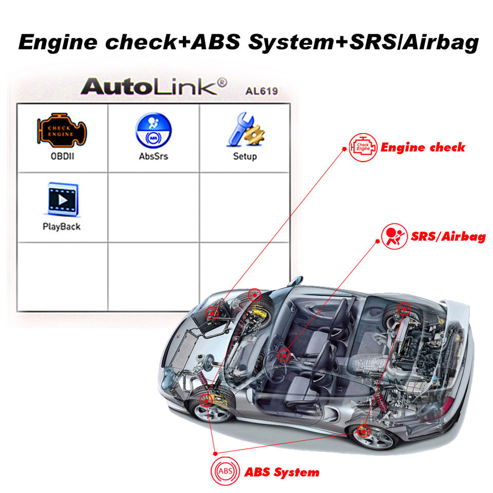 autel al619 support engine check,abs system and srs air bag