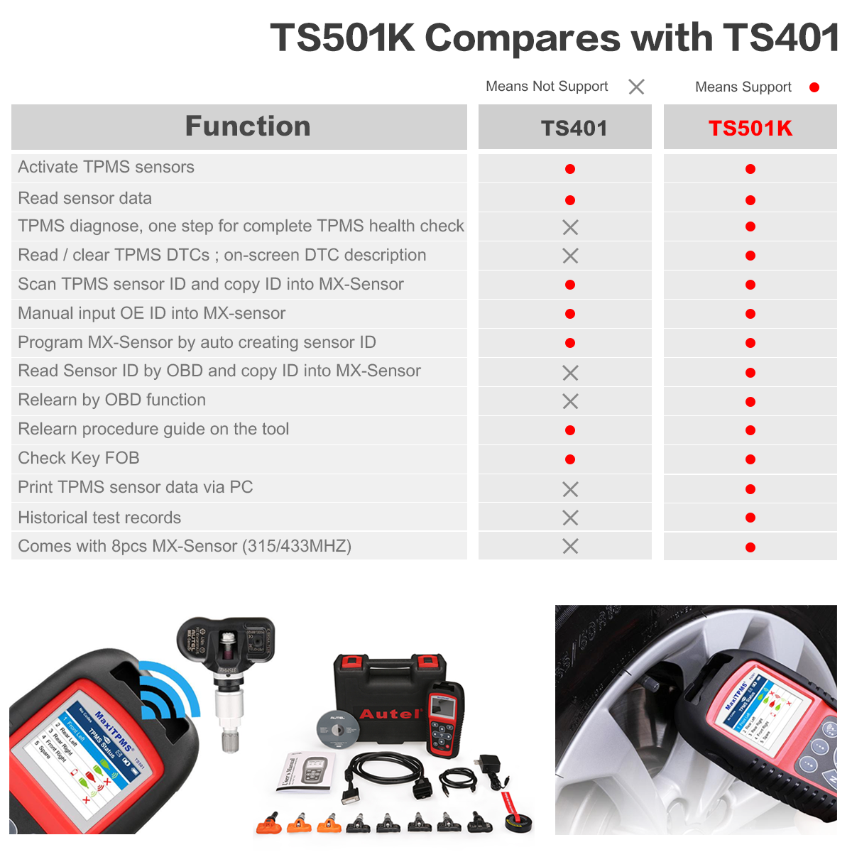 Autel ts501k and ts401 comparison