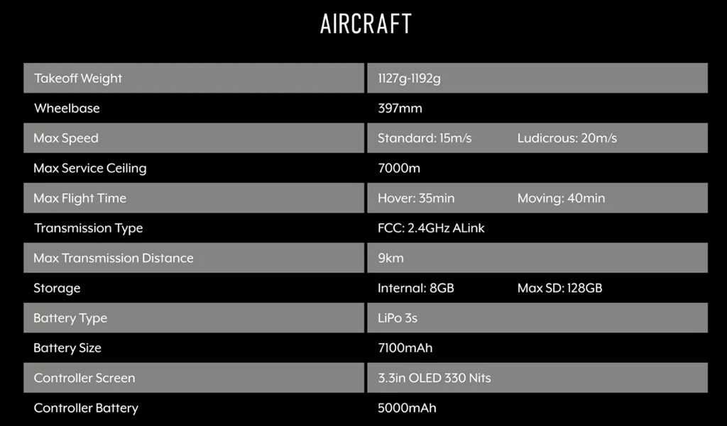 Evo 2 aircraft Specifications