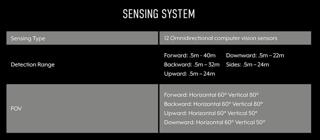 evo ii drone camera sensor specifications