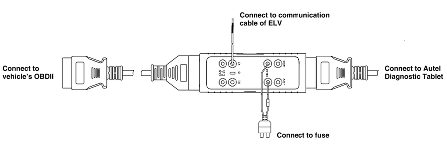 G-Box connection steps