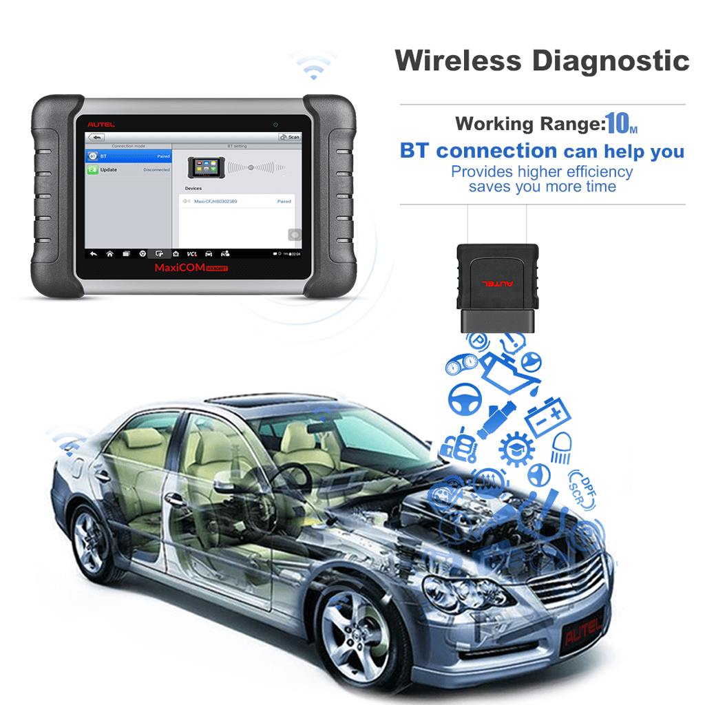 mk808bt wireless diagnosis