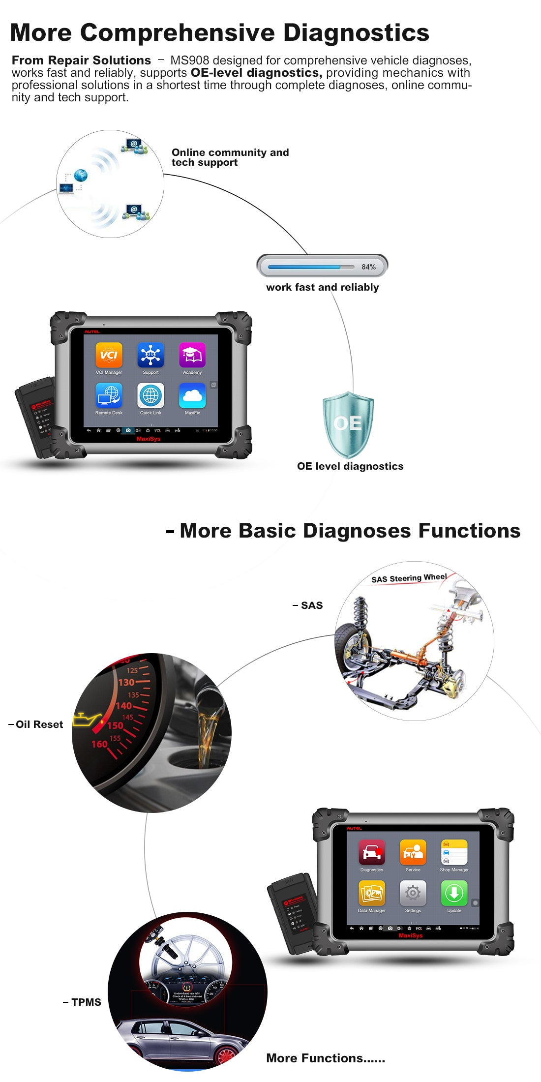 autel ms908 more Comprehensive Diagnostics functions
