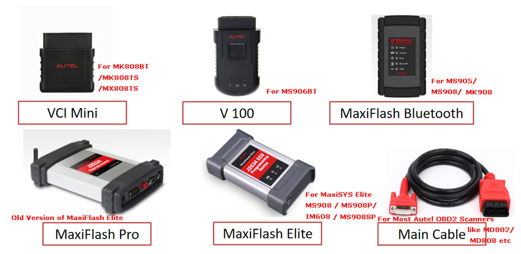 autel maxivci devices