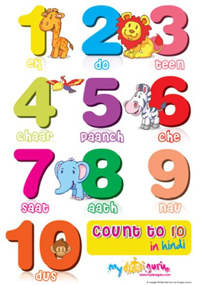 COUNTING URDU POSTER - SMALL