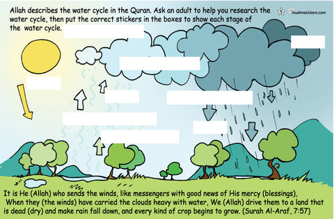 products/water-cycle-in-the-quran-page-7_126.jpg