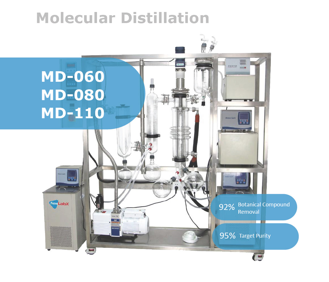 MD Molecular Distillation-newlabx