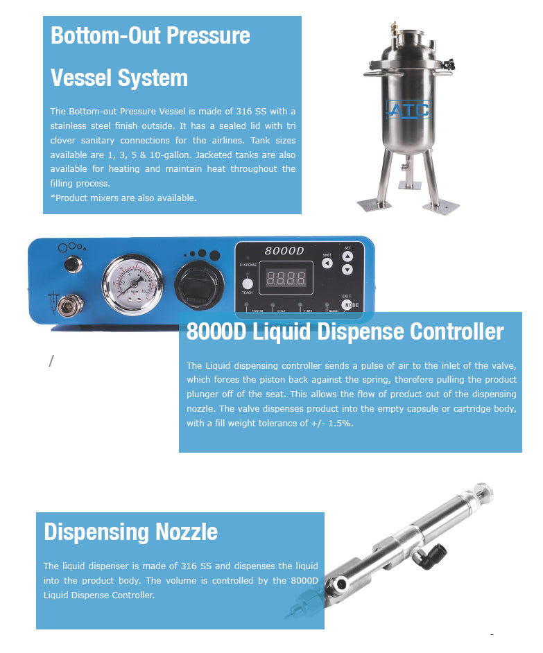 RoboPlus 300 CBD Oil Liquid Filler3