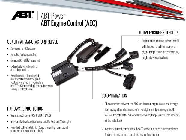 ABT Power Upgrade for Audi A7 55 TFSI (C8; MY 2019 - 2020)