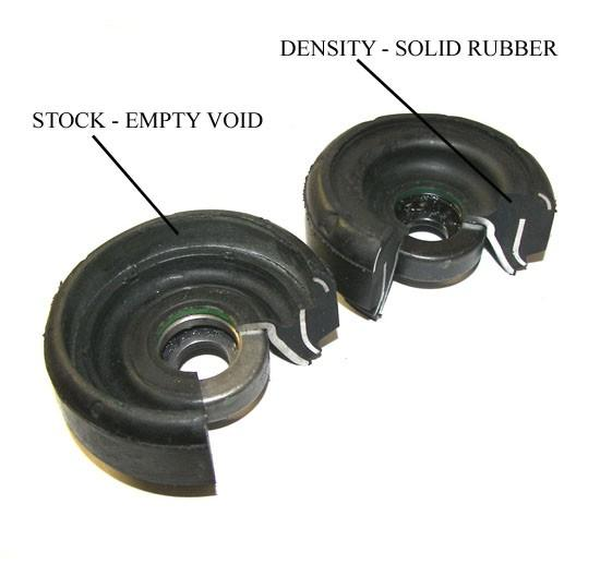 034 Motorsport Strut Mount, Early Small Chassis Audi, Density Line - Track Density