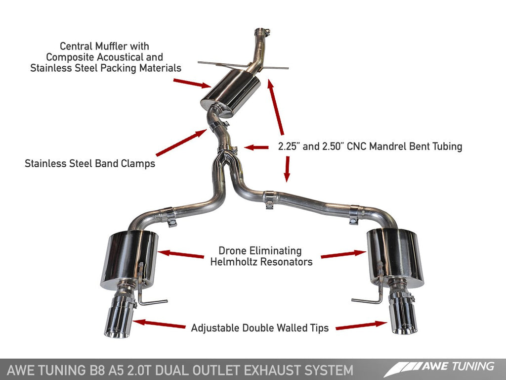 AWE Touring Edition Exhaust for B8 A5 2.0T - Dual Outlet, Polished Silver Tips