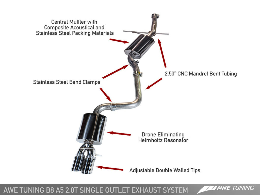 AWE Touring Edition Exhaust for B8 A5 2.0T - Single Outlet, Polished Silver Tips