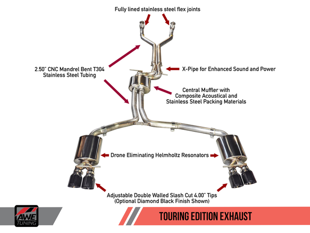 AWE Touring Edition Exhaust for Audi C7 S7 4.0T