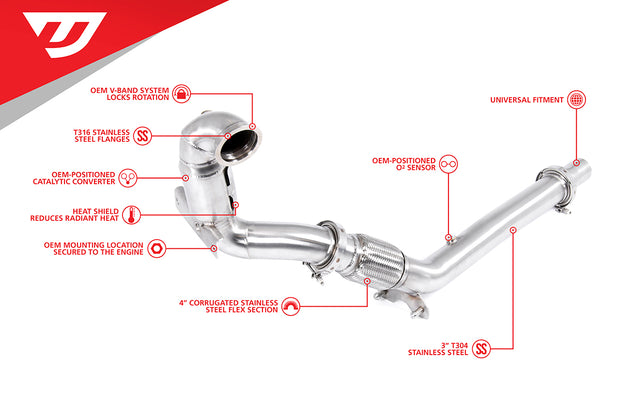 Unitronic Downpipe for 1.4TSI EA211