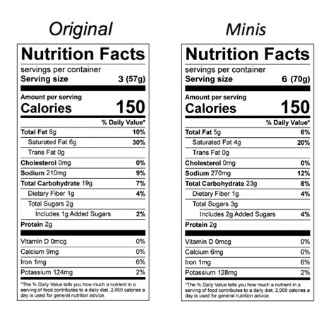 JuneBug Pancakes Nutrition Labels