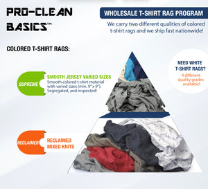 Pro-Clean Basics Supreme:  New Smooth Jersey Colored T-Shirt Rags