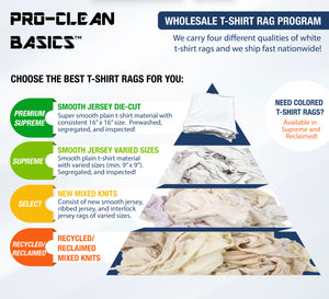 Pro-Clean Basics Premium Supreme: Smooth Jersey Die Cut 16in x 16in White T-Shirt Rags