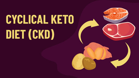 Cyclical Ketogenic Diet (CKD)