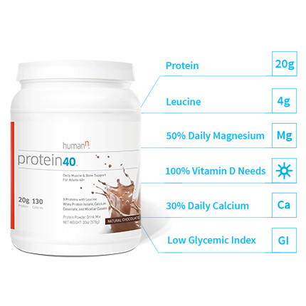 Copy of Protein40®