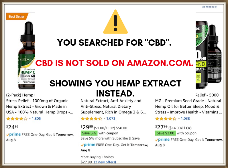 CBD Oil on Amazon: How Sellers Scam Buyers with Hemp Oil