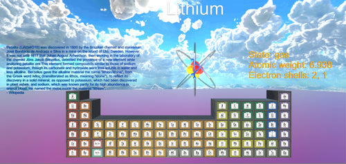 Create & Code a Chemical Element