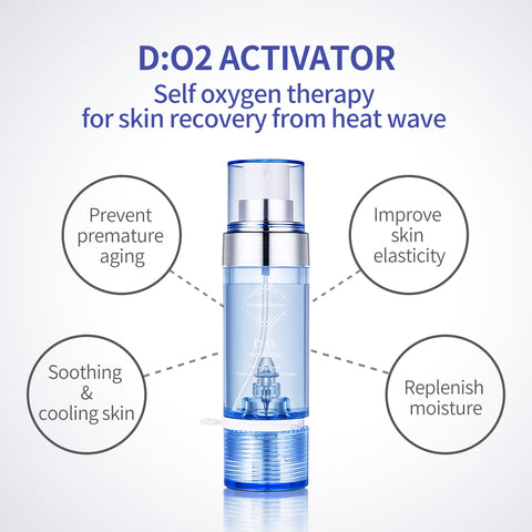 Natural Facial Cooling Mist Type Toner | OxygenCeuticals | A premium Oxygen Skin Mist Spray for Face with highly dissolved oxygen from deep sea water and pure oxygen activated through a twist on the bottle.