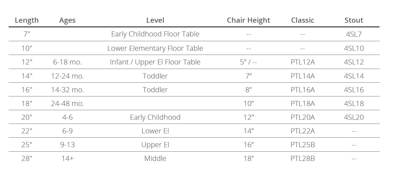 Recommended Chair Heights For Table Leg Lengths