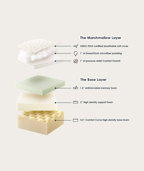 "The Marshmallow 8"" Memory Foam Mattress-Mellow Home"