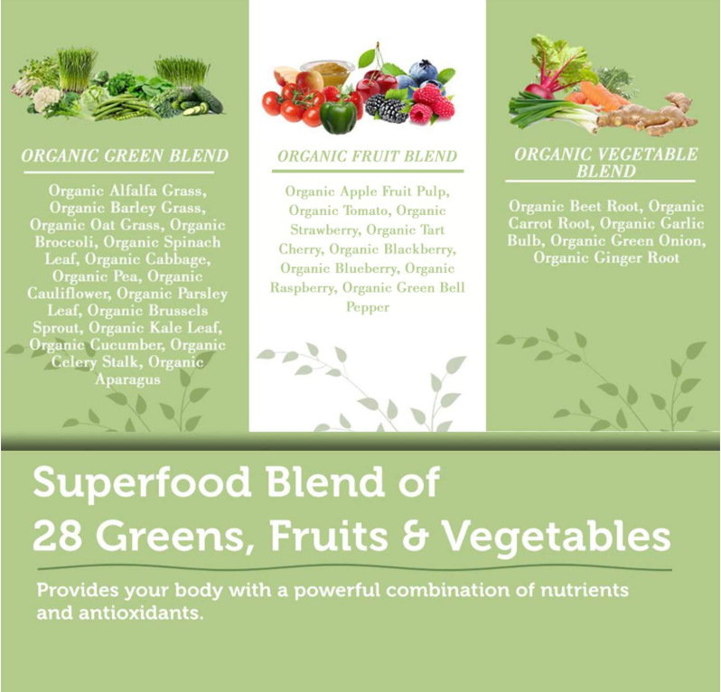 NOT YOUR MAMA'S GREENS- Organic Superfood Formula Tablets (45 Day Supply/ .55 Cent A Day) CLICK HERE