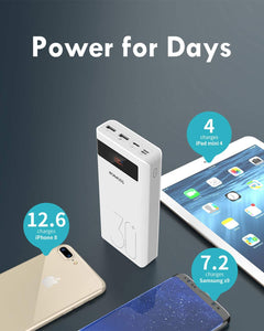 Romoss Fast Charging 30000mAh Power Bank
