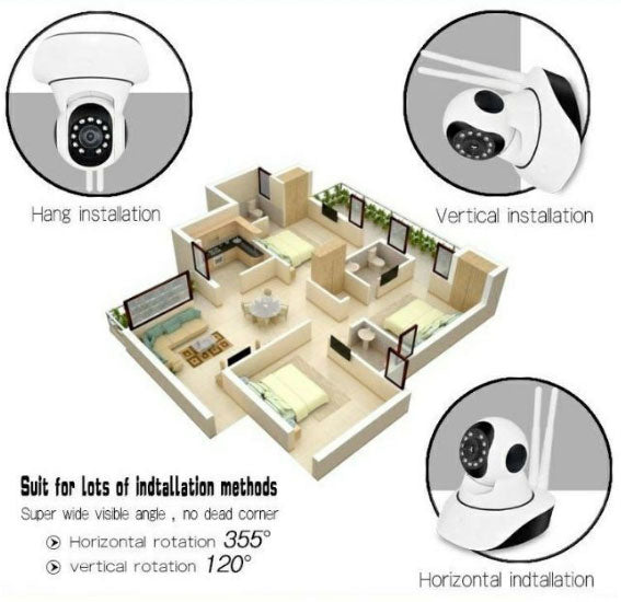 Wireless High Definition IP Camera - Buy 1 Take 1