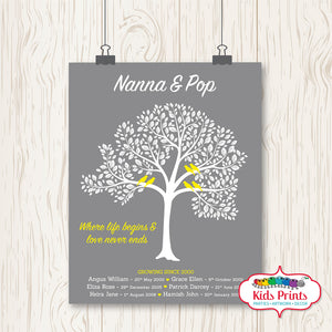 Family Tree Print - Nanna & Pop - Kids Prints Online - kids wall art printable - nursery art printable - printable invitations - digital invitations - kids wall art - kids prints