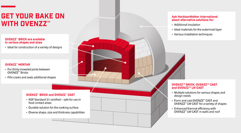 Great Outdoor Pizza Ovens - Brick Oven Diagram