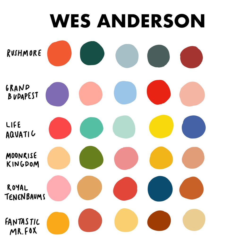 Wes Anderson Procreate Palette